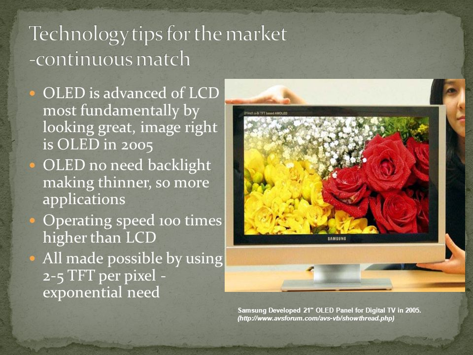 Technology tips for the market -continuous match