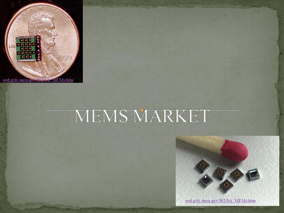 MEMS MARKET eed.gsfc.nasa.gov/562/SA_MEMs.htm, ma