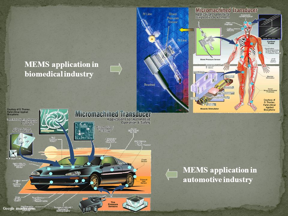 MEMS application in biomedical industry