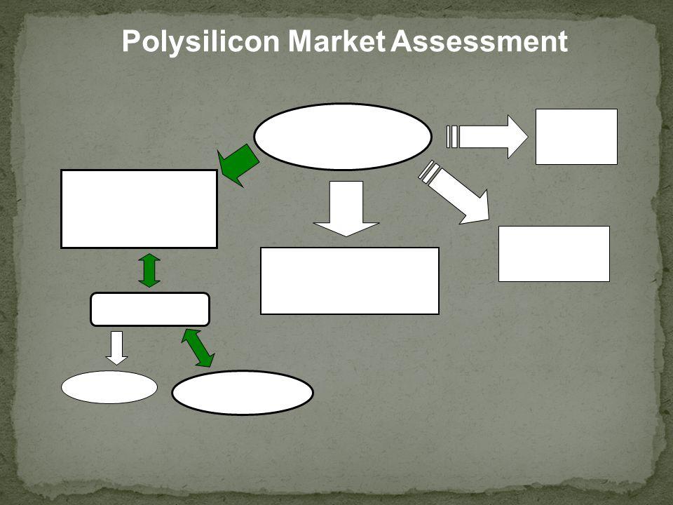 Polysilicon Market Assessment