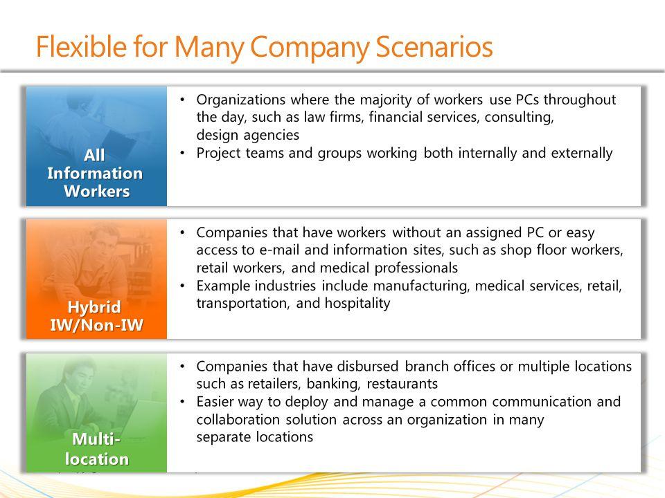 Flexible for Many Company Scenarios