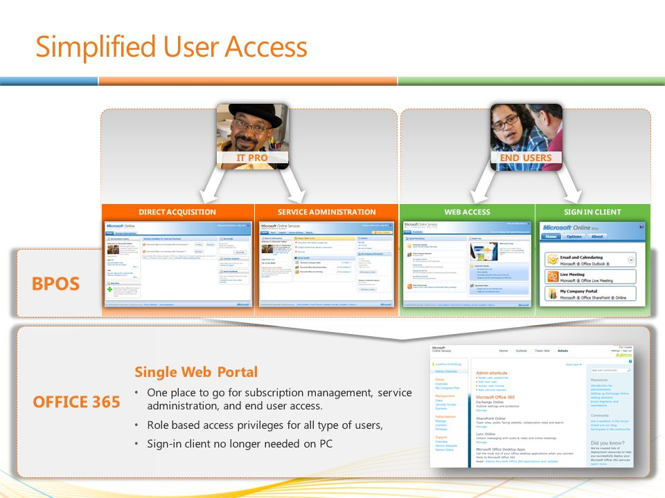 Simplified User Access