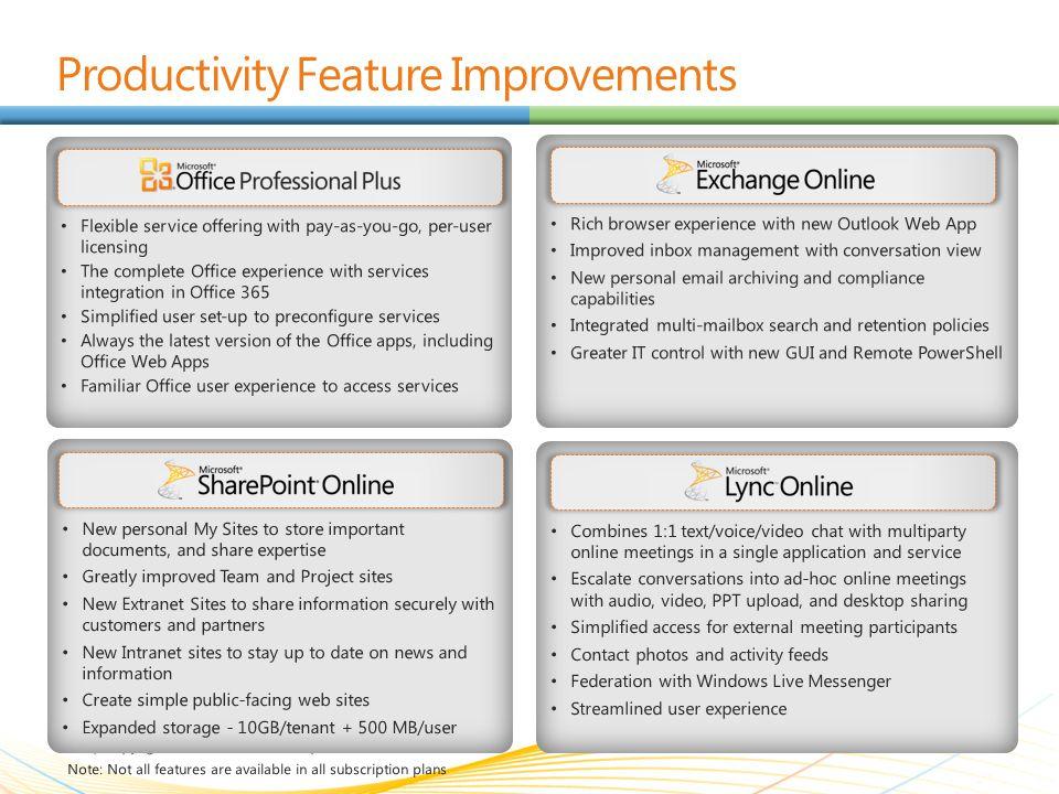 Productivity Feature Improvements