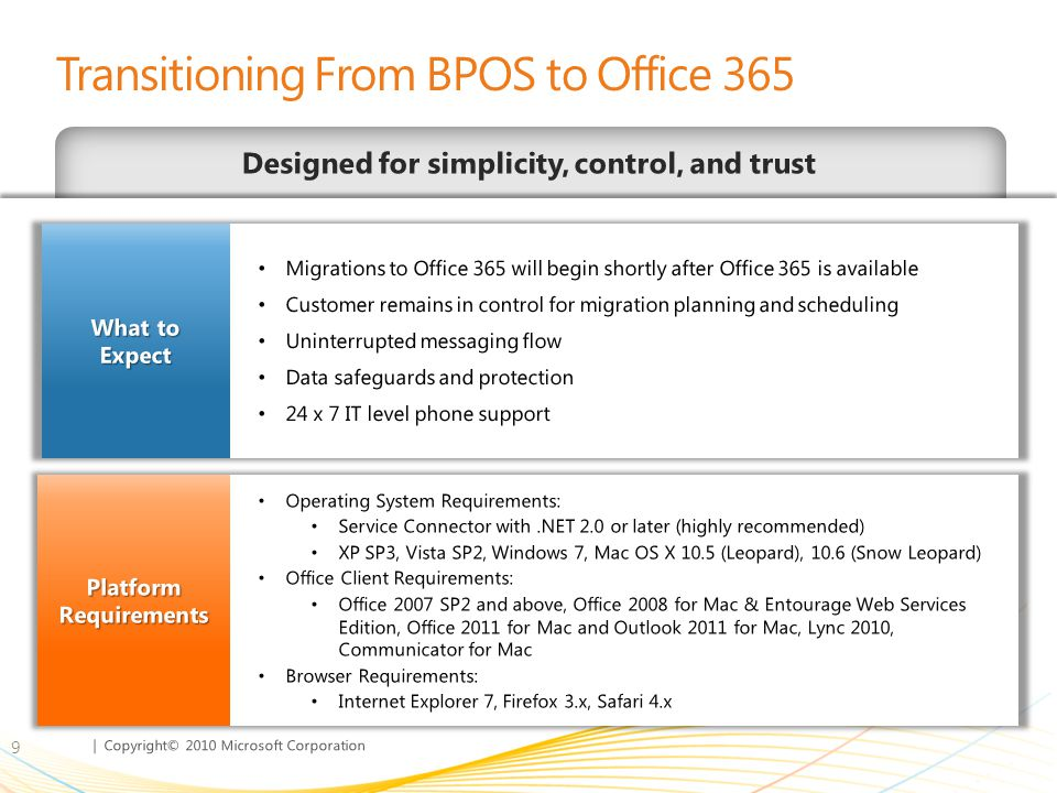 Transitioning From BPOS to Office 365