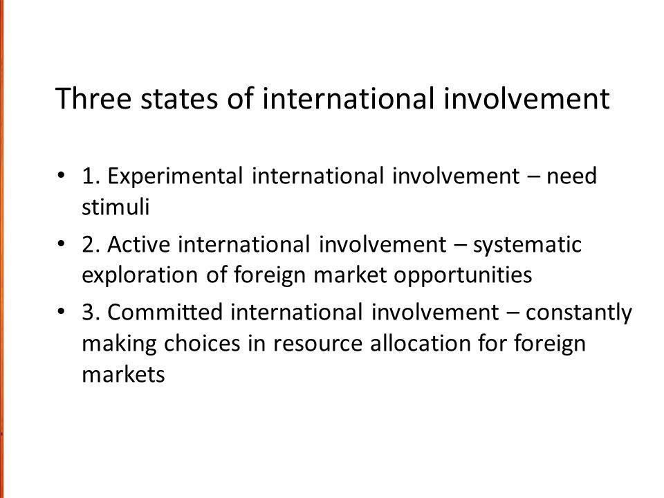 Three states of international involvement