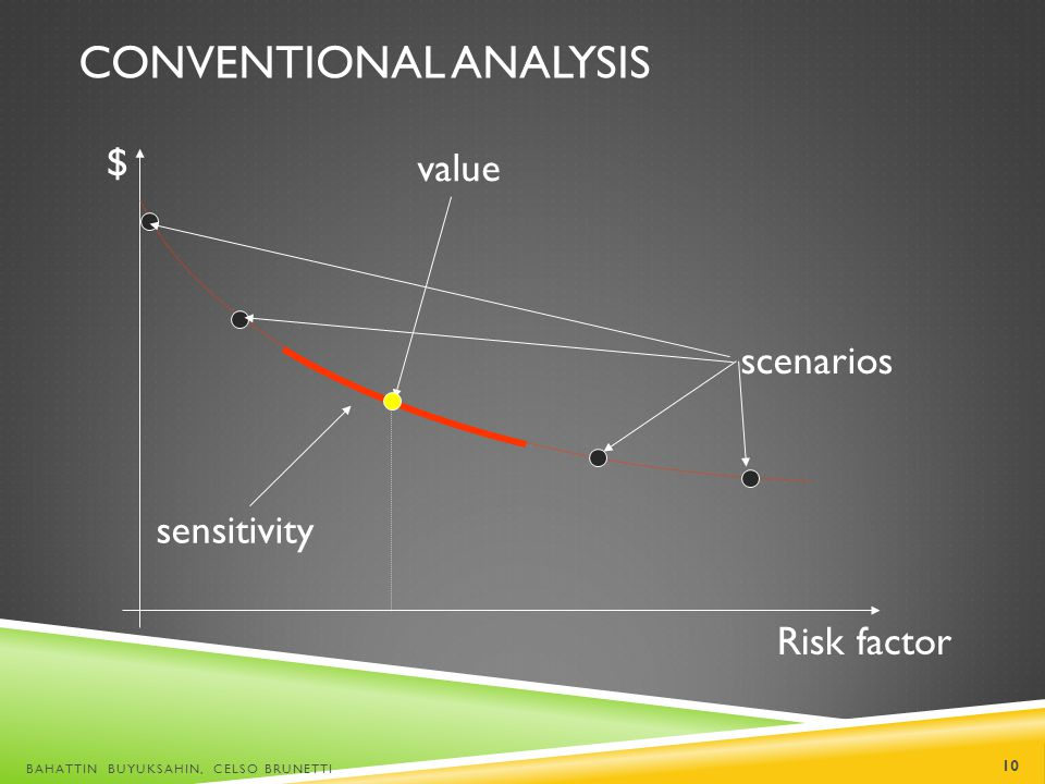 Conventional Analysis