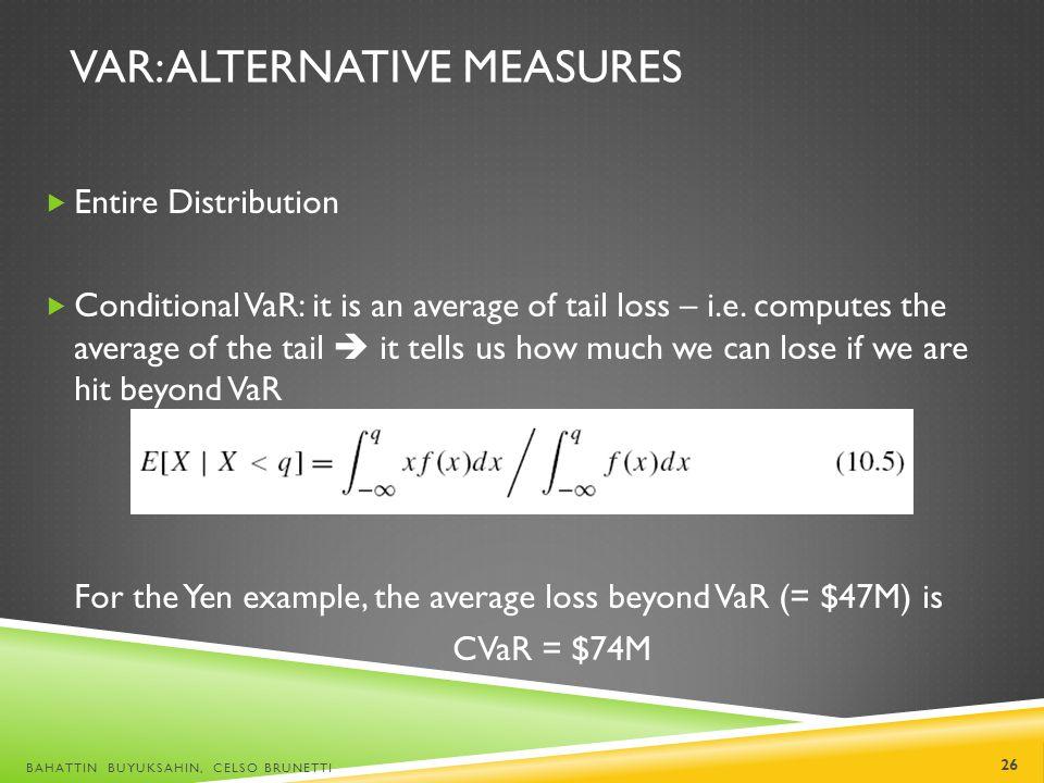 VaR: Alternative Measures