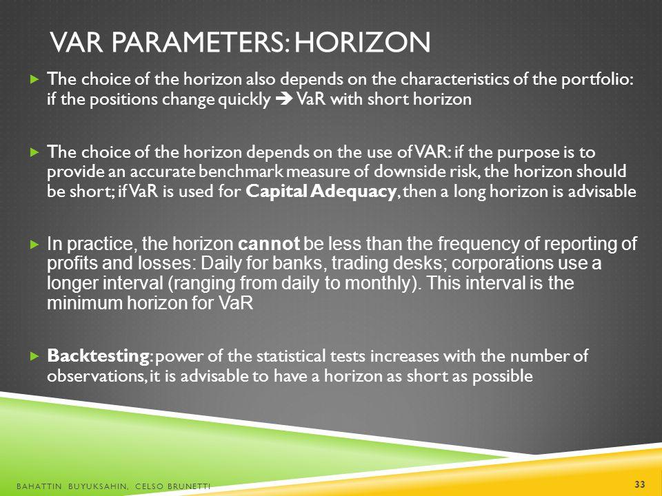 VaR Parameters: Horizon