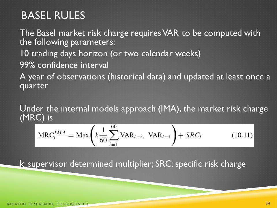 Basel Rules