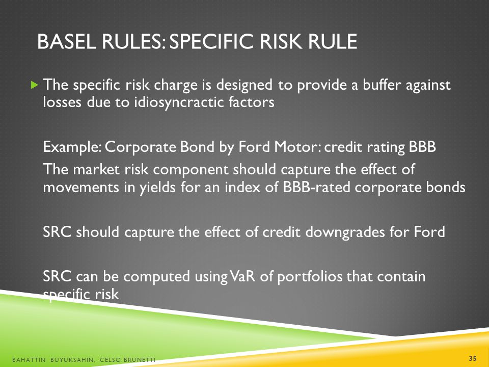 Basel Rules: Specific Risk Rule