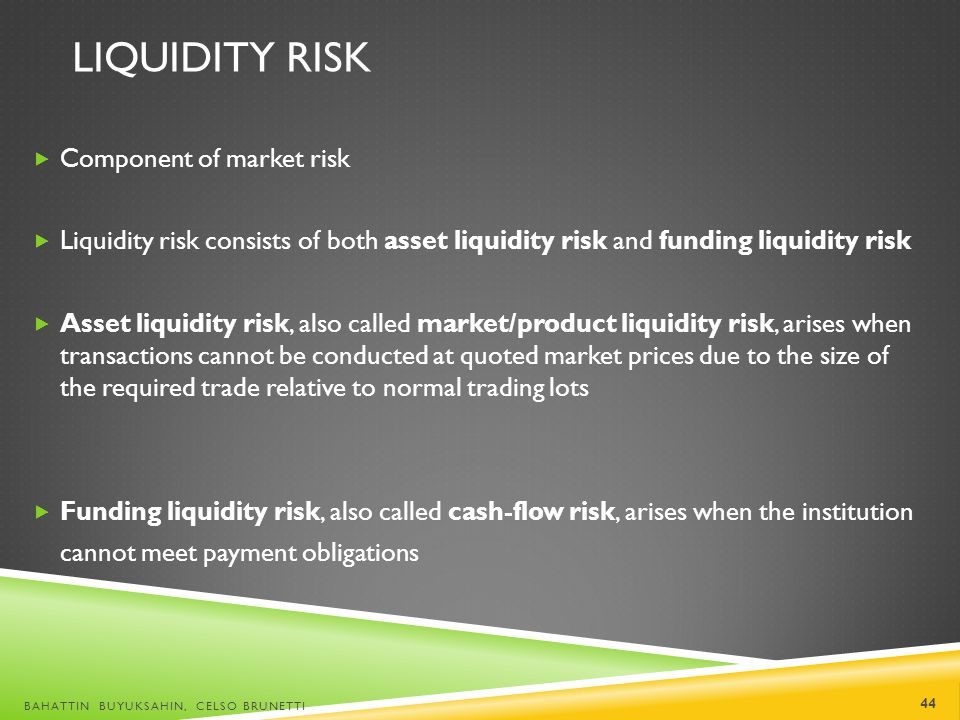 Liquidity Risk Component of market risk