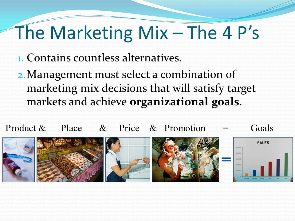 The Marketing Mix – The 4 P's