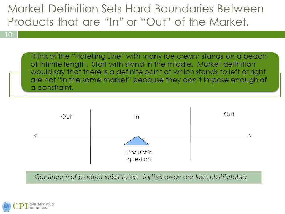 Market Definition Sets Hard Boundaries Between Products that are In or Out of the Market.