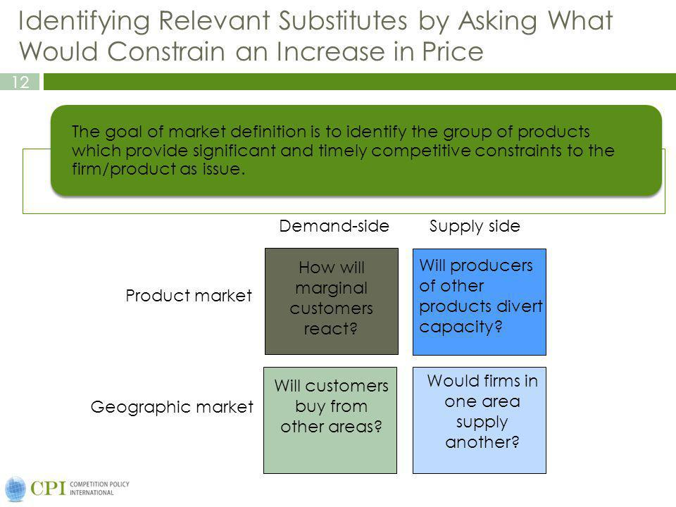 Identifying Relevant Substitutes by Asking What Would Constrain an Increase in Price