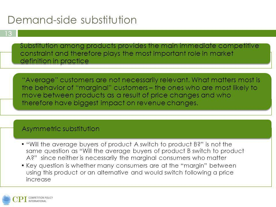 Demand-side substitution