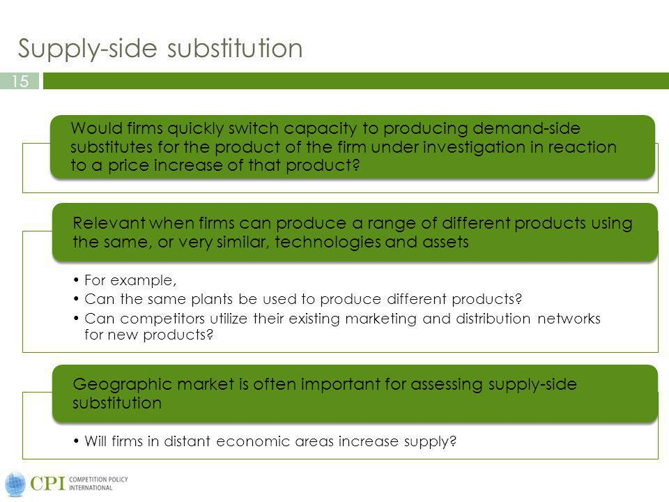 Supply-side substitution