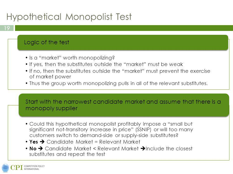 Hypothetical Monopolist Test