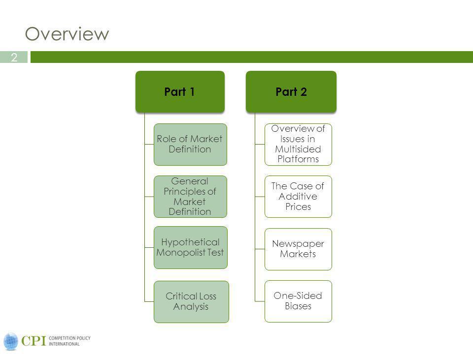Overview Part 1 Part 2 Role of Market Definition
