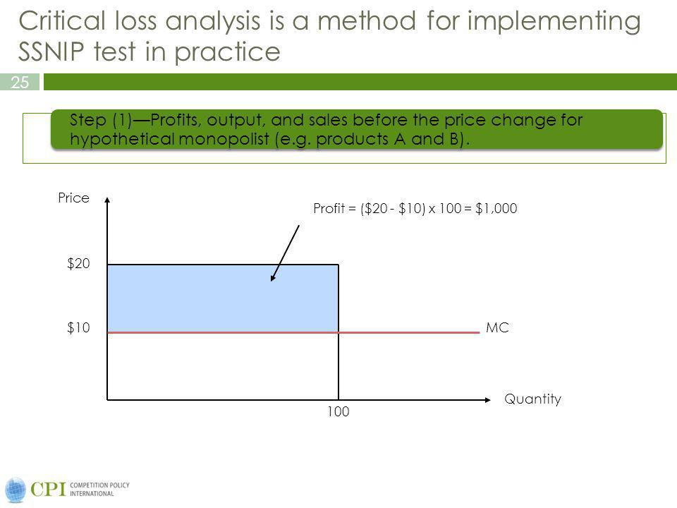 Critical loss analysis is a method for implementing SSNIP test in practice