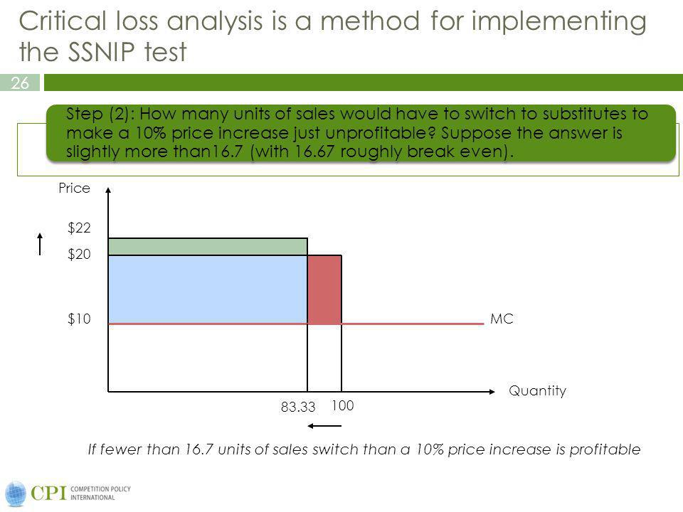 Critical loss analysis is a method for implementing the SSNIP test