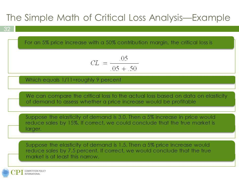 The Simple Math of Critical Loss Analysis—Example