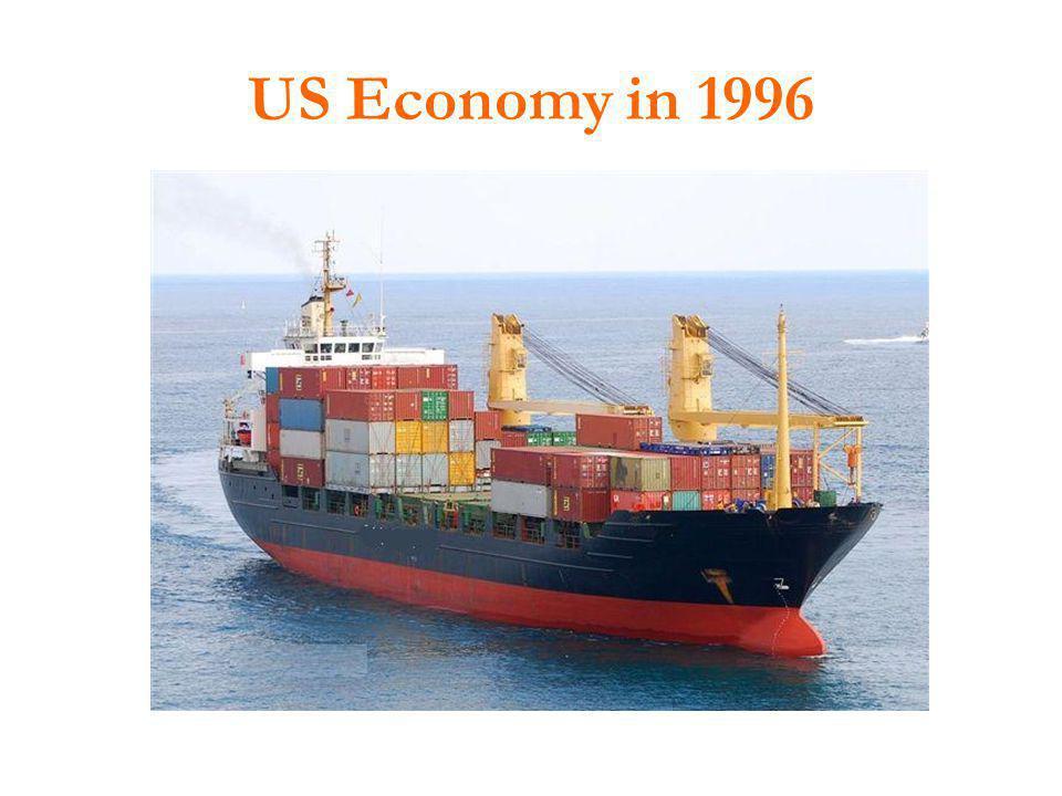 US Economy in 1996