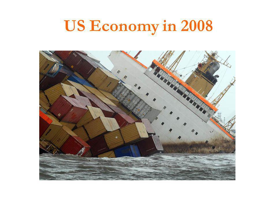 US Economy in 2008
