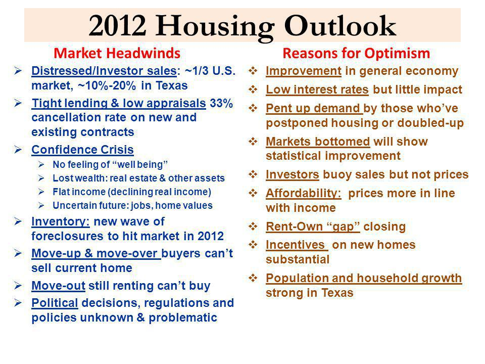 2012 Housing Outlook Market Headwinds Reasons for Optimism