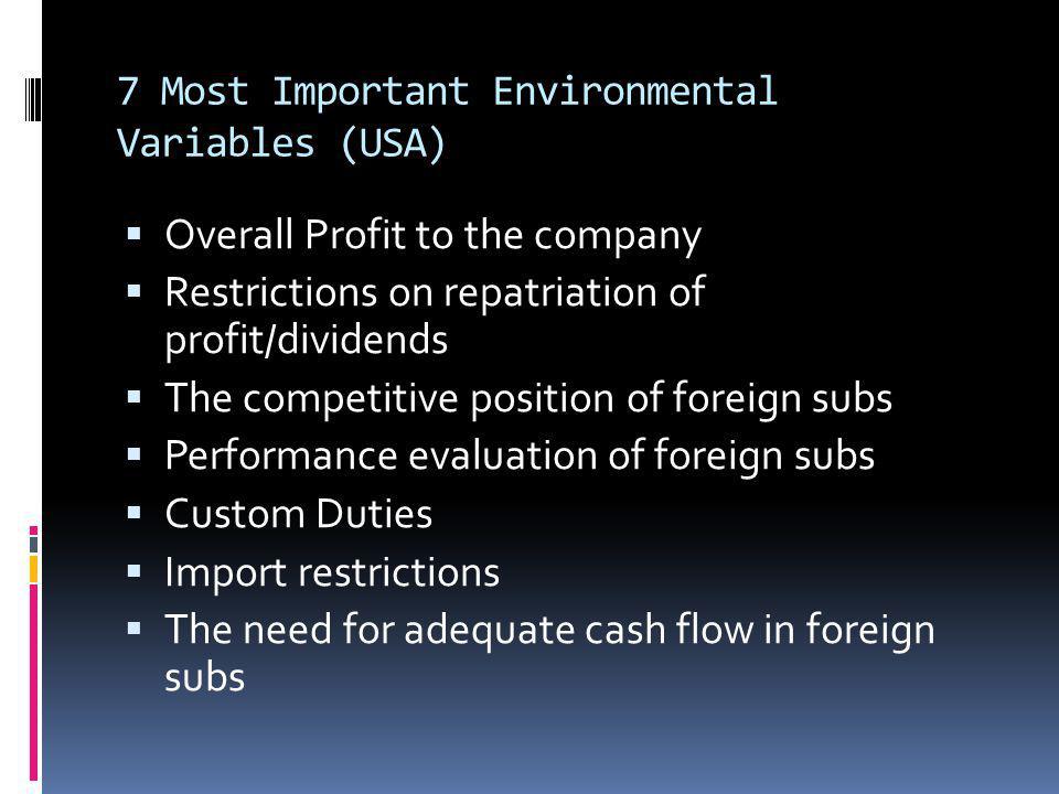 7 Most Important Environmental Variables (USA)