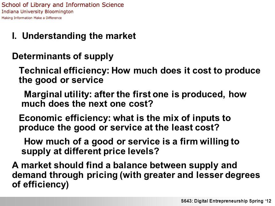 I. Understanding the market