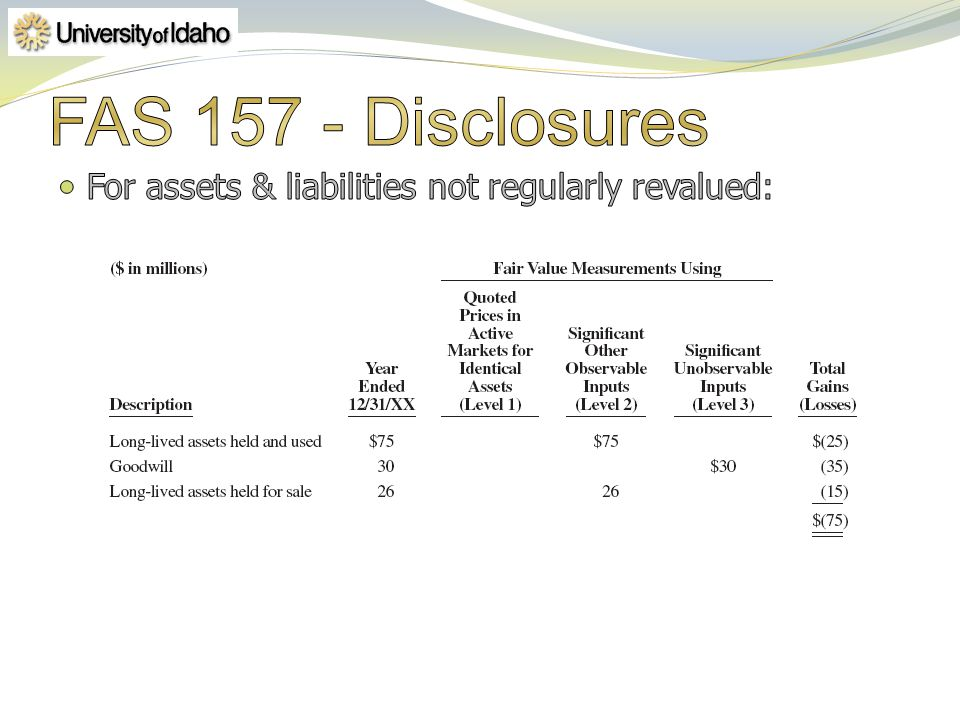 FAS 157 - Disclosures For assets & liabilities not regularly revalued: