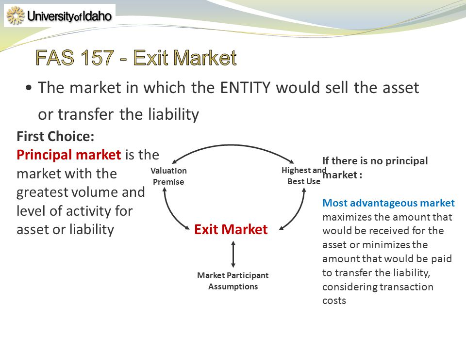 4/1/2017 FAS 157 - Exit Market. The market in which the ENTITY would sell the asset or transfer the liability.
