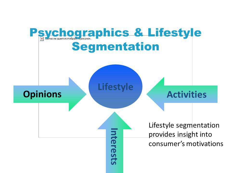 Psychographics & Lifestyle Segmentation