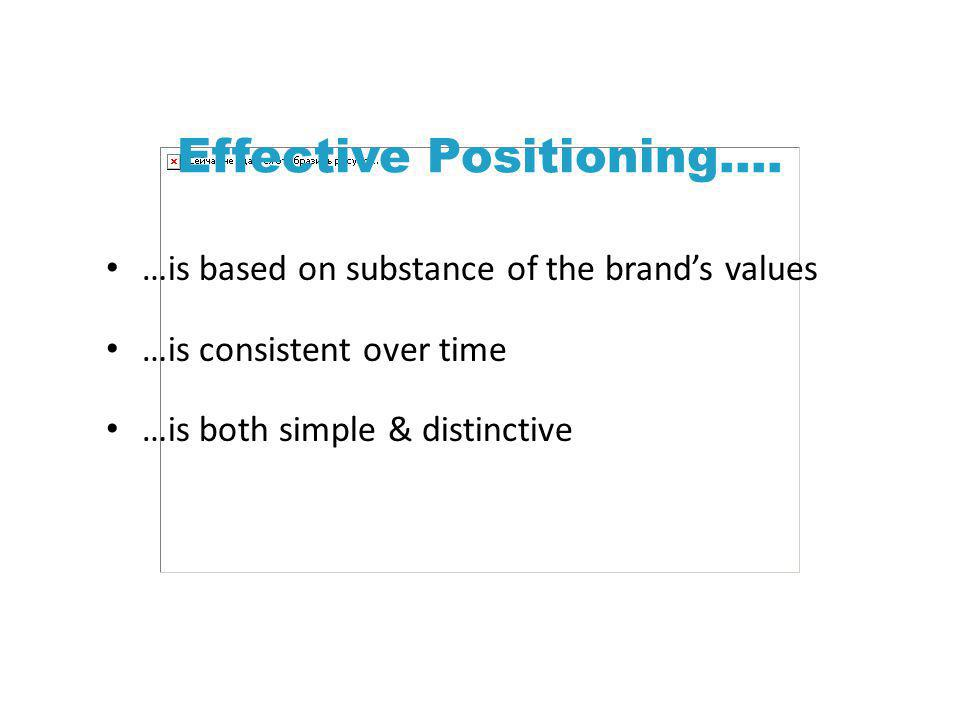Effective Positioning….