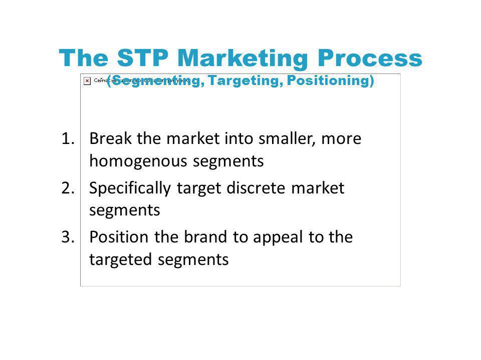 The STP Marketing Process (Segmenting, Targeting, Positioning)