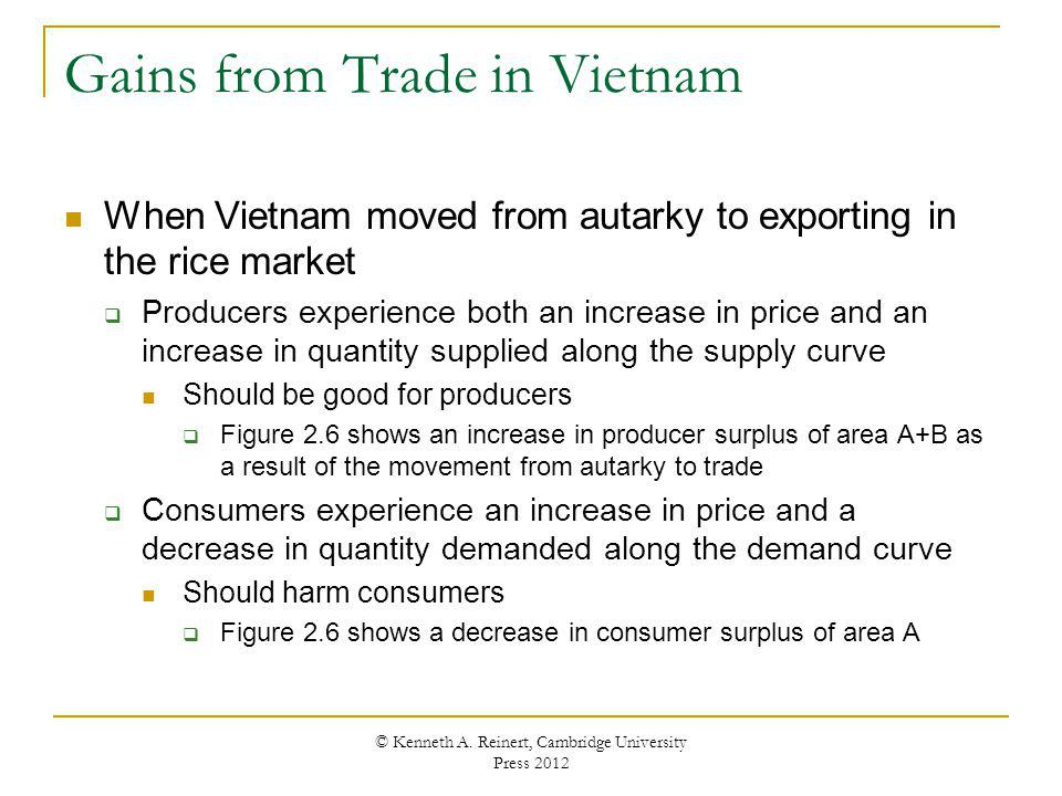 Gains from Trade in Vietnam