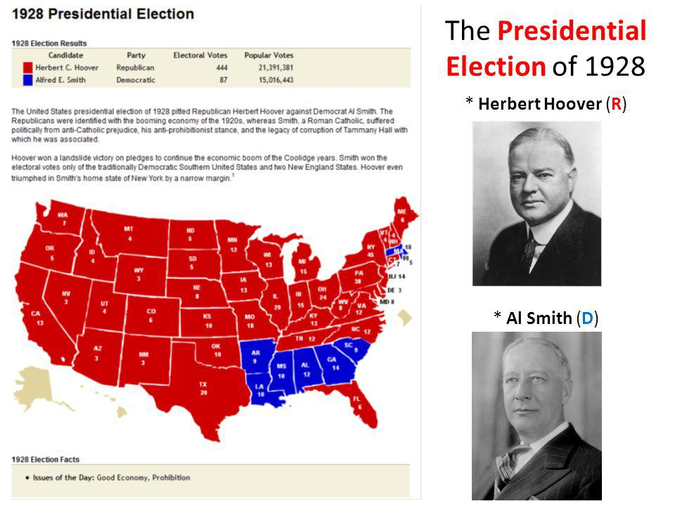 The Presidential Election of 1928