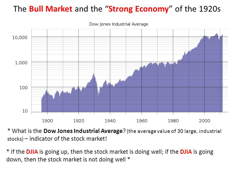 The Bull Market and the Strong Economy of the 1920s