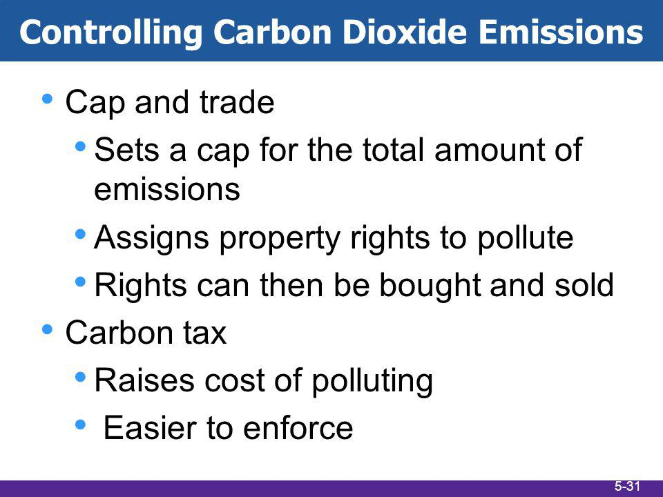 Controlling Carbon Dioxide Emissions