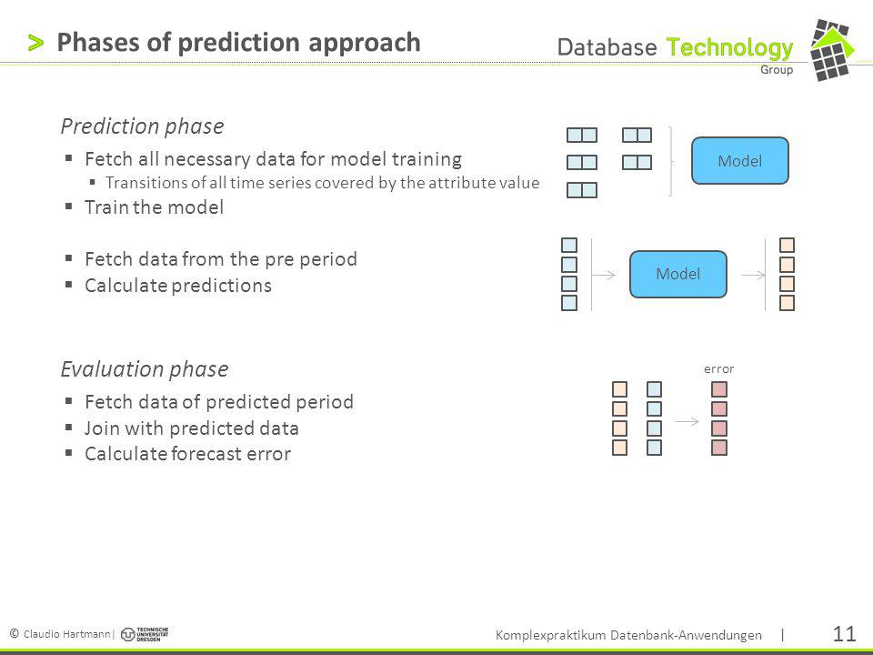 Phases of prediction approach