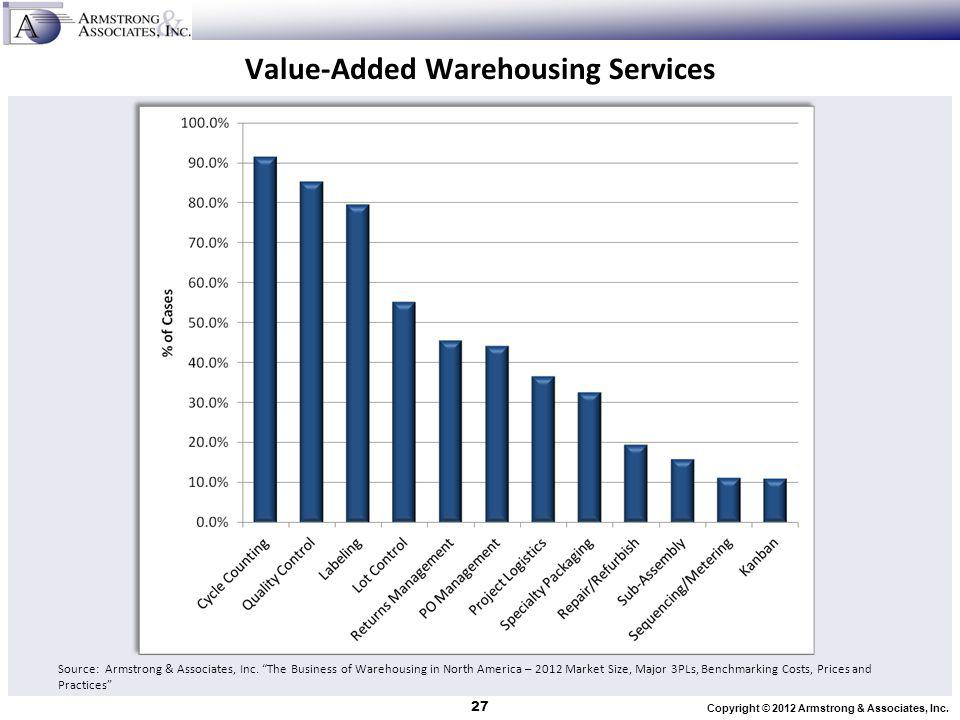 Value-Added Warehousing Services