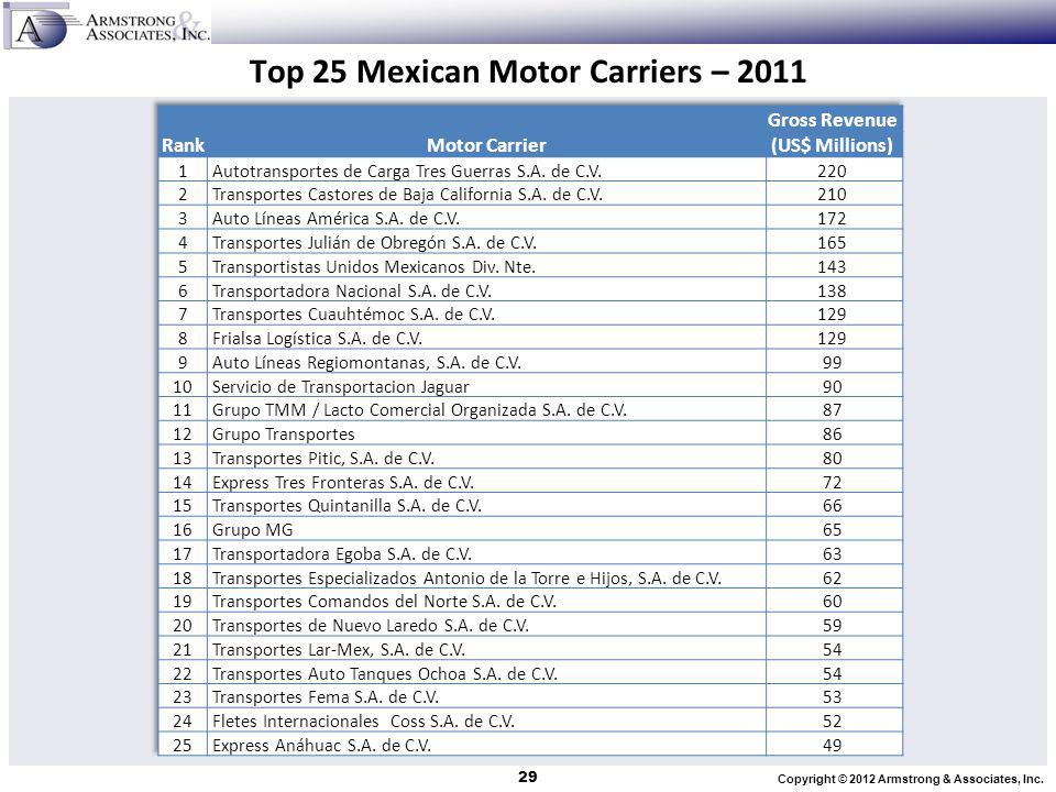 Top 25 Mexican Motor Carriers – 2011