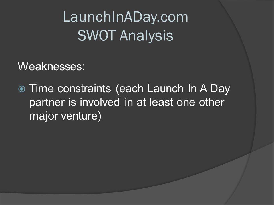 LaunchInADay.com SWOT Analysis