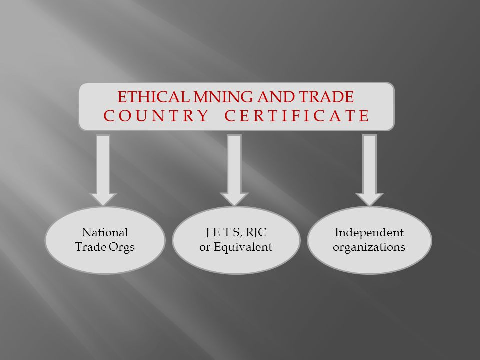 ETHICAL MNING AND TRADE C O U N T R Y C E R T I F I C A T E
