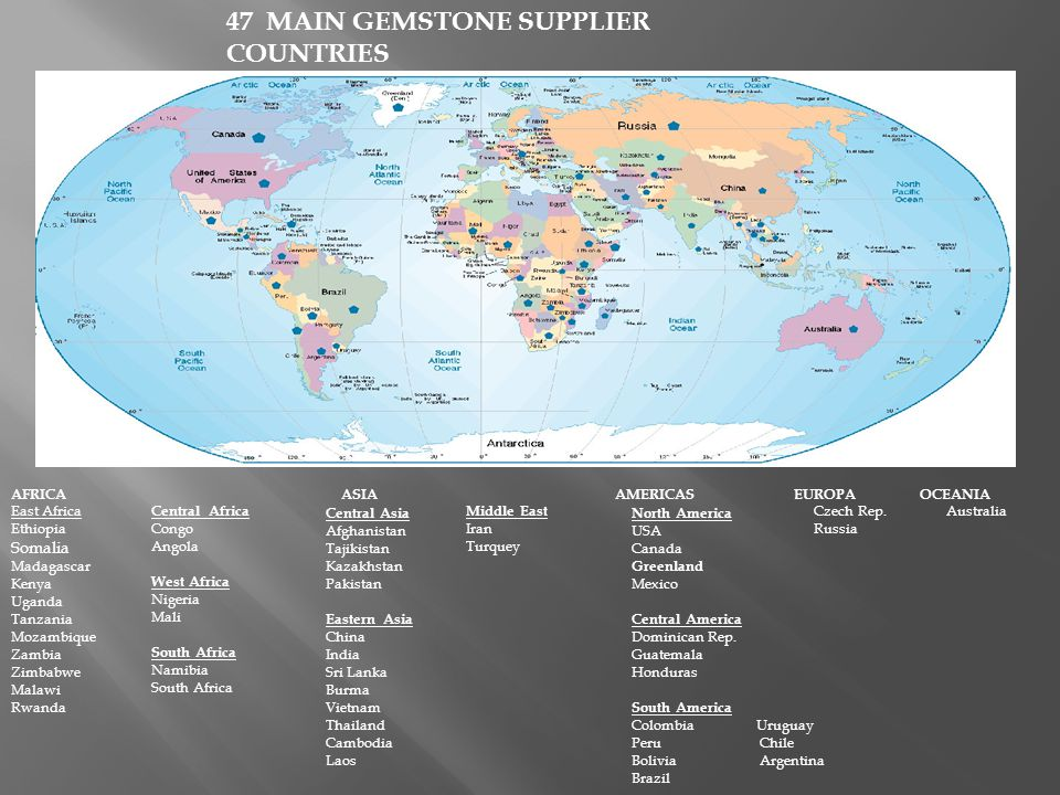 47 MAIN GEMSTONE SUPPLIER COUNTRIES