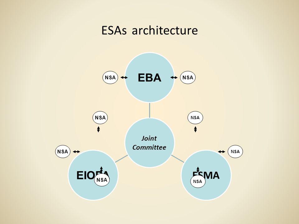 ESAs architecture Committee Joint EBA ESMA EIOPA NSA