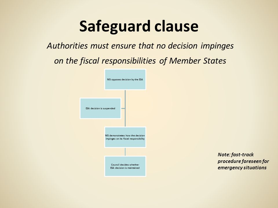 Safeguard clause Authorities must ensure that no decision impinges on the fiscal responsibilities of Member States