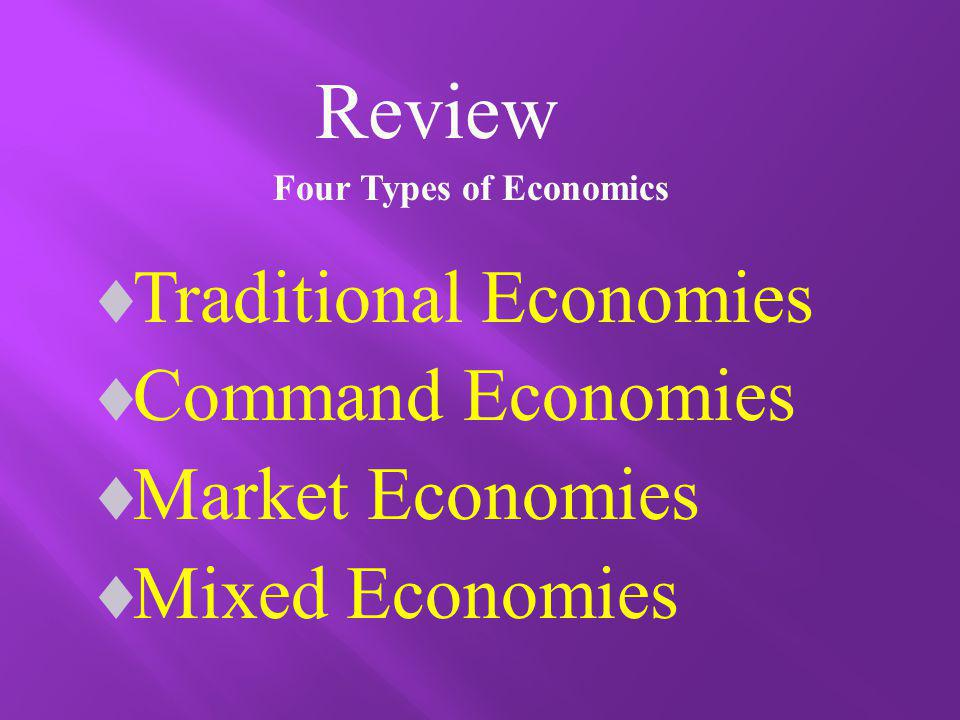 Four Types of Economics