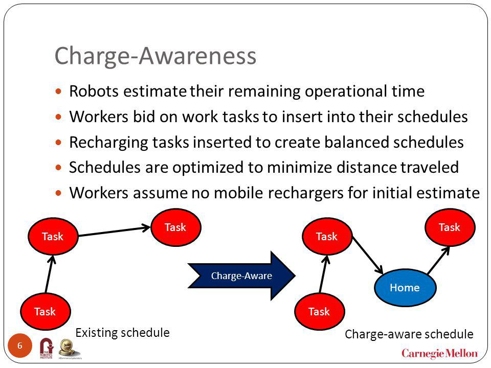 Charge-aware schedule