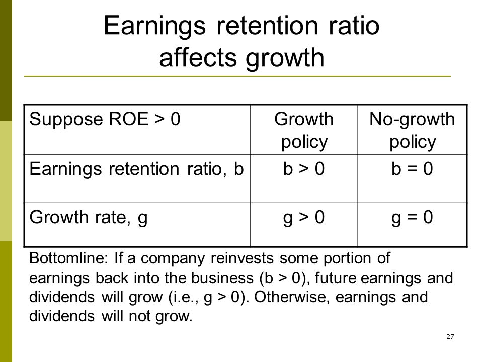 Earnings retention ratio affects growth